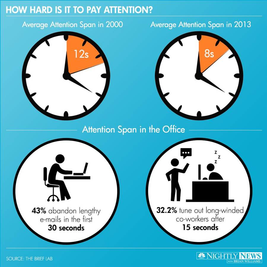 infographic-attention-span.jpg