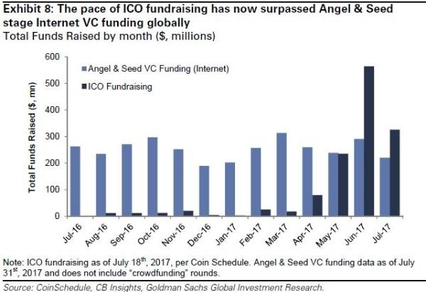 Goldman Sachs ICOs.JPG
