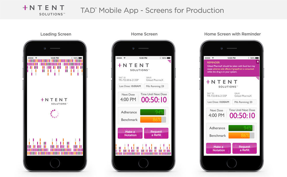 Intent Solutions™ Mobile App Design