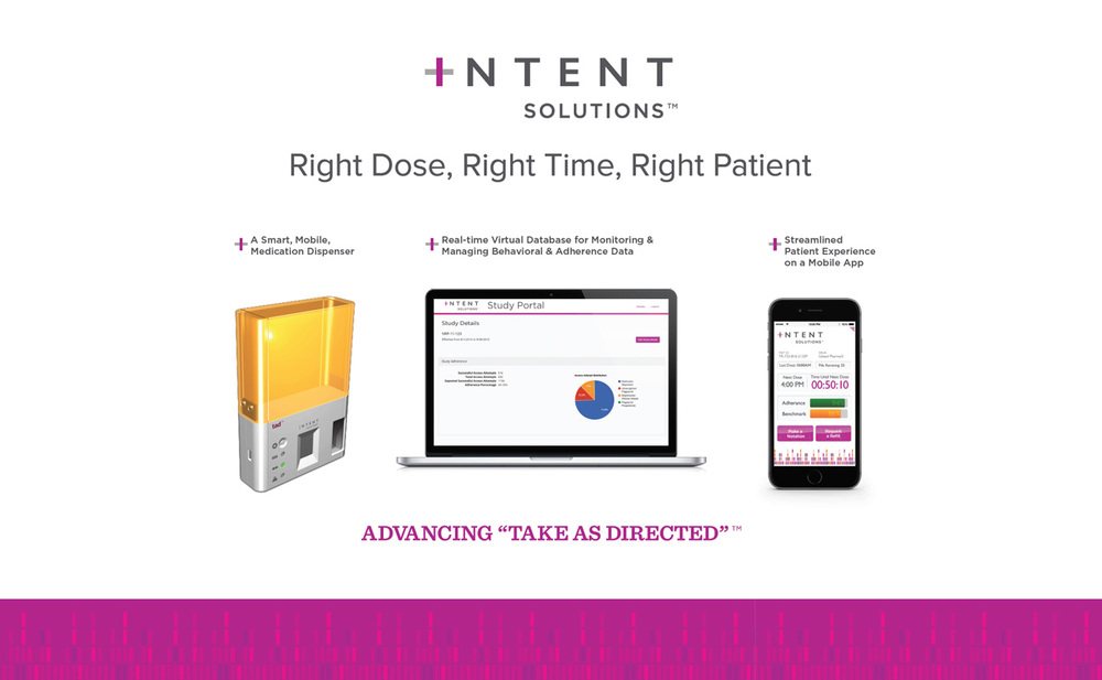 Intent Solutions™ Banner Graphic