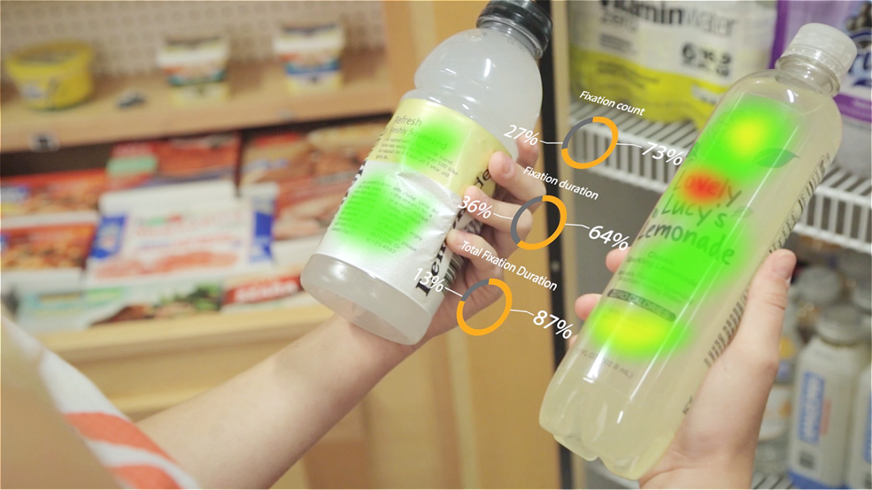 eye-tracking-packaging