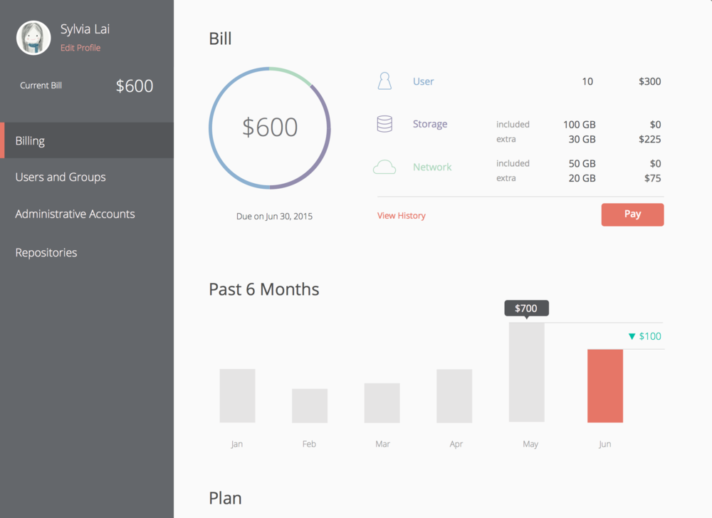 Billing dashboard.png
