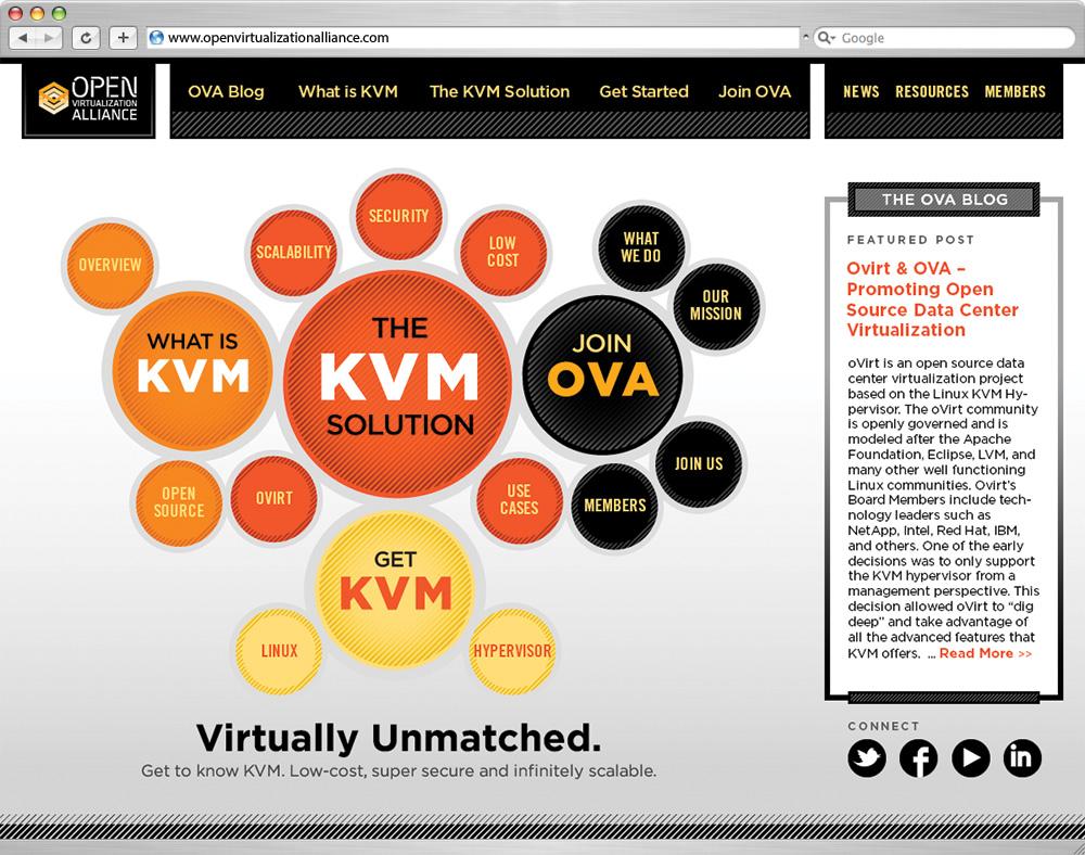 Open Virtualization Alliance  ROLE: Designer