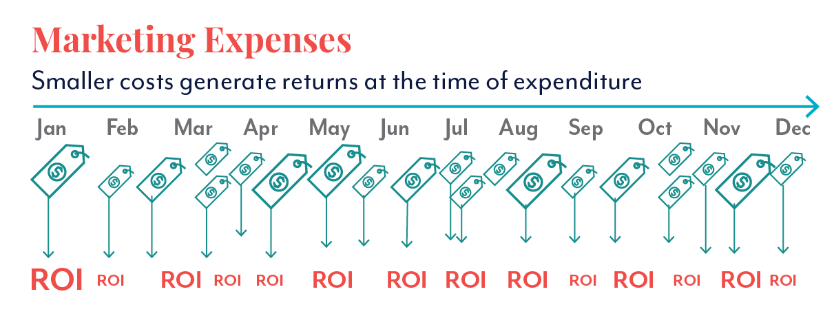 Expense.png
