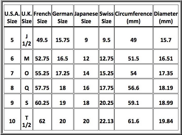 Ring Size Chart Joseph L Stern