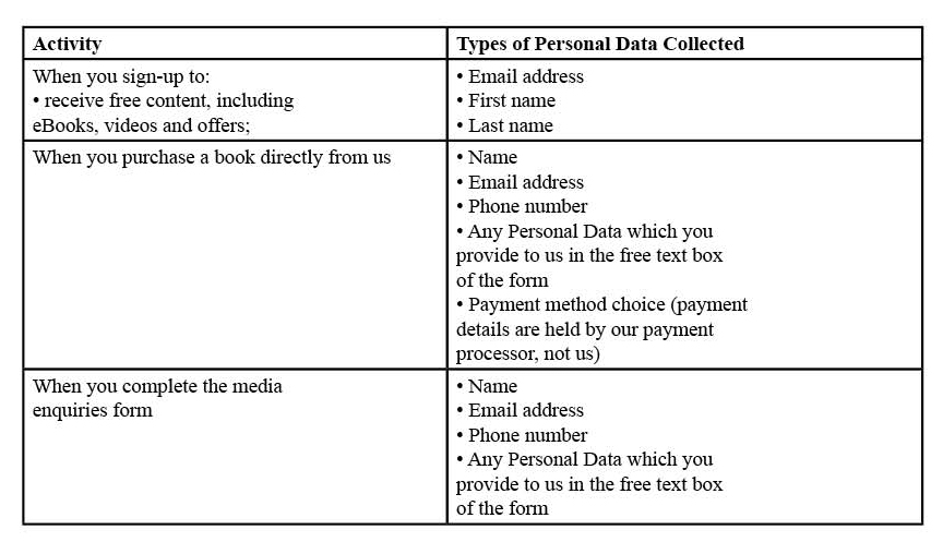 privacy policy table 2.jpg