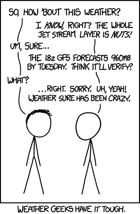 Munroe, Randall, XKCD, Retrieved from https://xkcd.com/1324/  With the help of norms, protocols and practice, even weather geeks will be able to participate in effective academic talk.