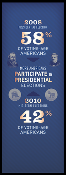 electionCentral-byNumbers-02-58.png