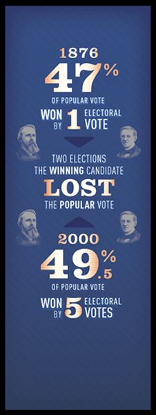 electionCentral-byNumbers-06-47.png
