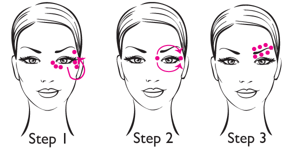 Here is the perfect way to apply eye creams and serums.