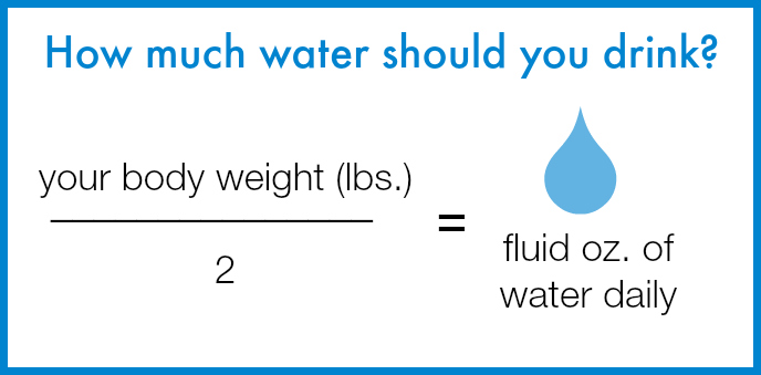 How Do You Calculate How Much Water You Should Drink