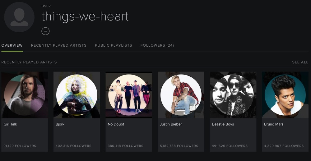 TWH- What we are listening to now @ Spotify