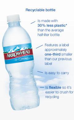 Arrowhead Eco Shapes