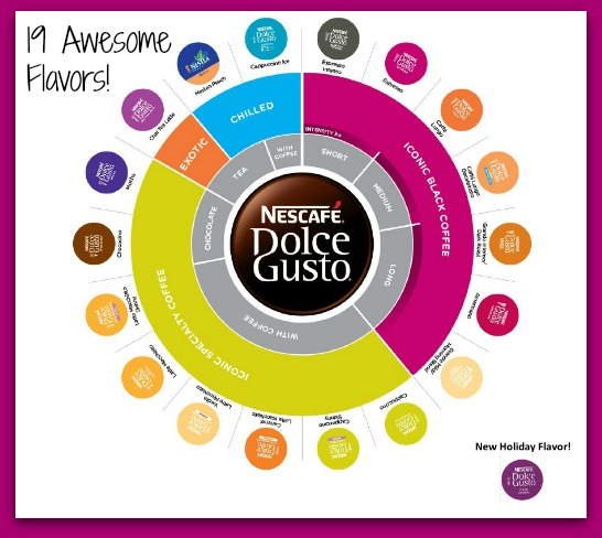Dolce Gusto Flavors.jpg