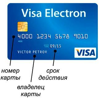 Номер карты, имя и фамилия держателя карты и срок ее действия указаны на лицевой части карты: