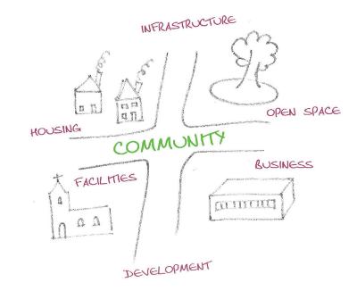 Neighbourhood Planning.jpg