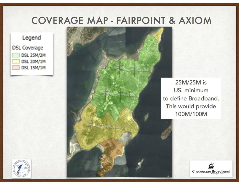 Basically, both Fairpoint and Axiom use the same copper lines. On the best days, internet speed looks like this. DSL technology and the resistance and condition of copper lines can offer no more. There are a few exceptions but basically, this is the way the island looks now.