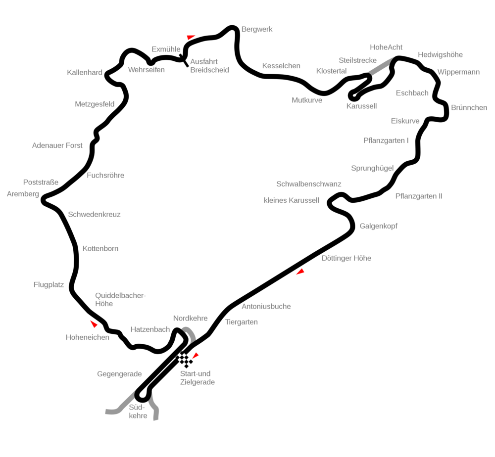 The Nordschleife