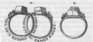 An illustration of Martin's gimmel ring