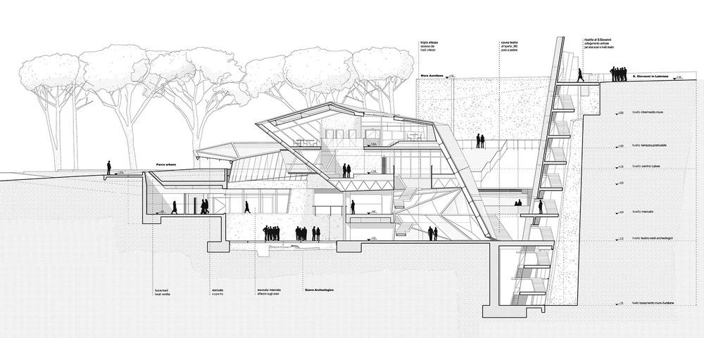 Sezione trasversale_via Sannio_Mura Aureliane_Atelier Crilo.jpg