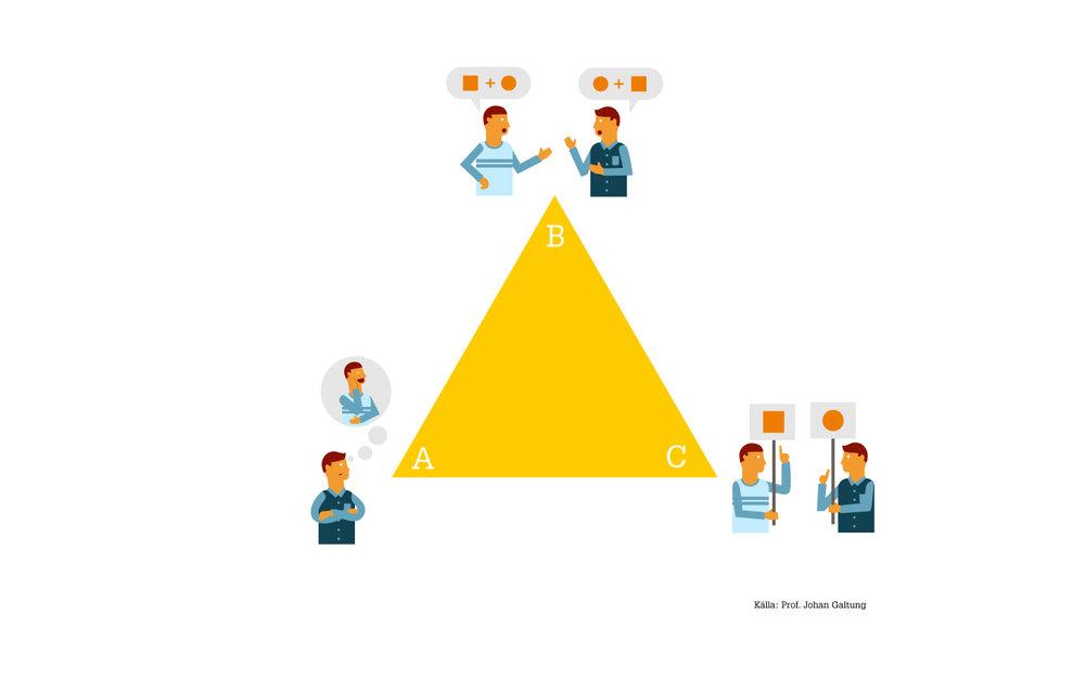 Ledarna-ABCmodellen.jpg