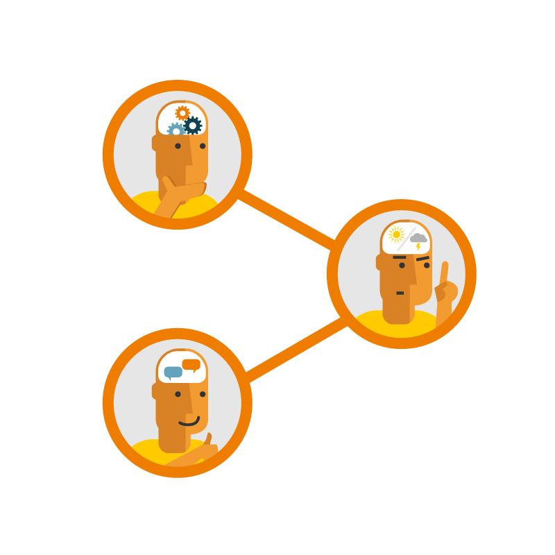 Ledarna-Aterkopplingsmodellen-.jpg