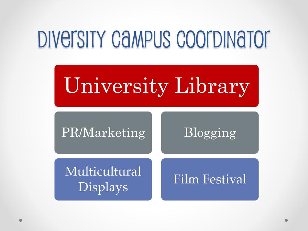 IUPUI Diversity Hotspot PR Powerpoint-2.png