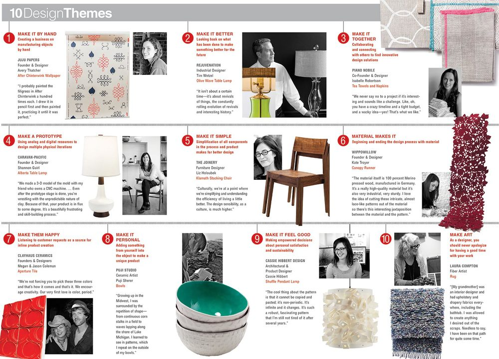 Interiors & Sources May 2014