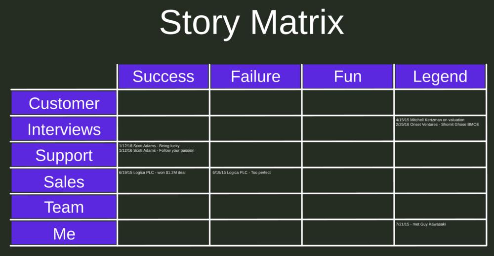 storymatrix.png