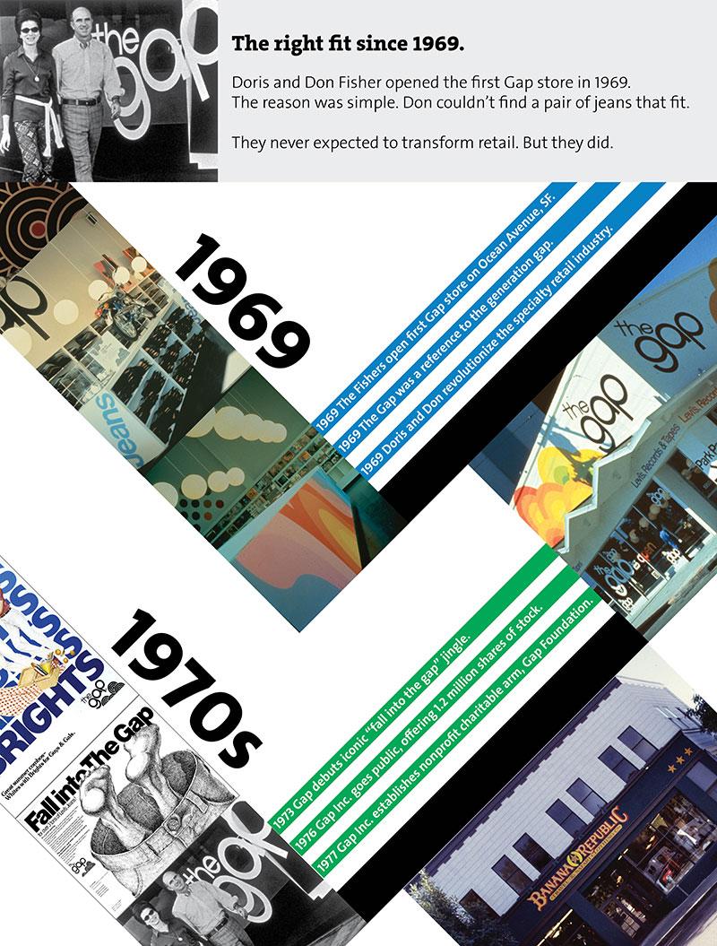 Gap-Inc.-History.jpg