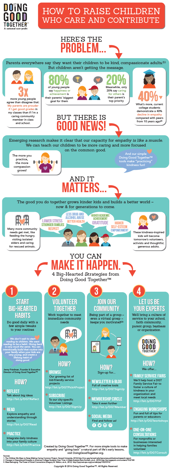 Print, share, or download this link-filled infographic with resources for adding kindness and caring to your kids' daily lives!