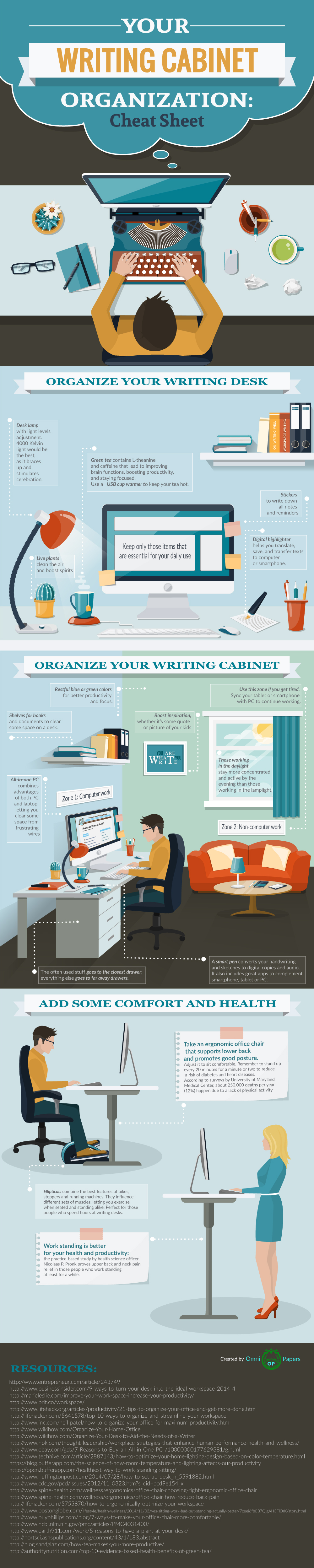 your writing cabinet organization.jpg