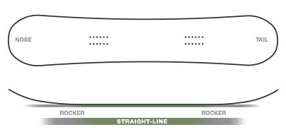 zelix-straightline-rocker.jpg
