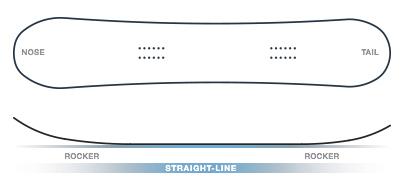 odin-straightline-rocker.jpg
