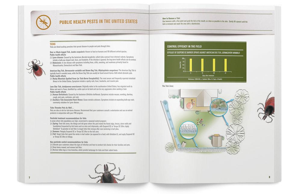 RWQ-Bayer_Pest_Guides-2.jpg