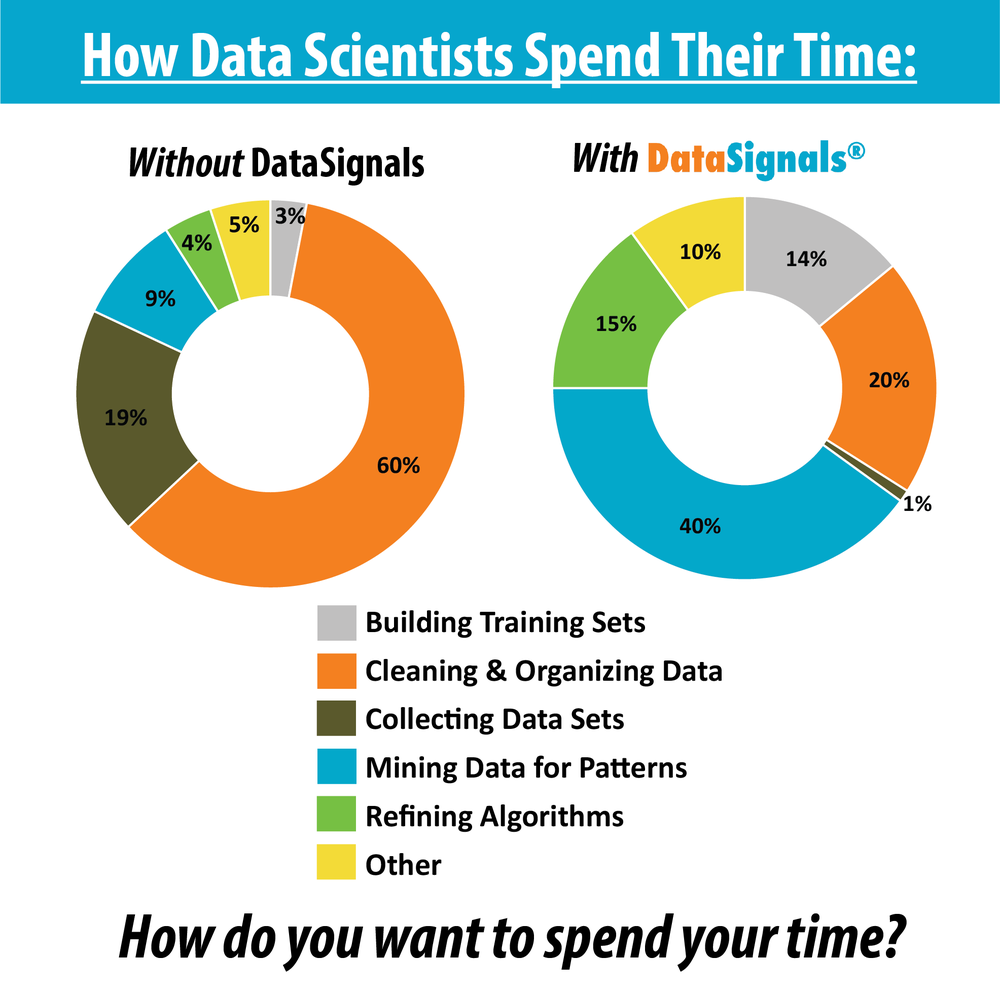 Data Scientist Time YEcolors-01.png