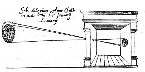 1021 AD The Invention Of Camera Obscura Is Attributed To Iraqi Scientist Alhazen And Described In His Book Optics