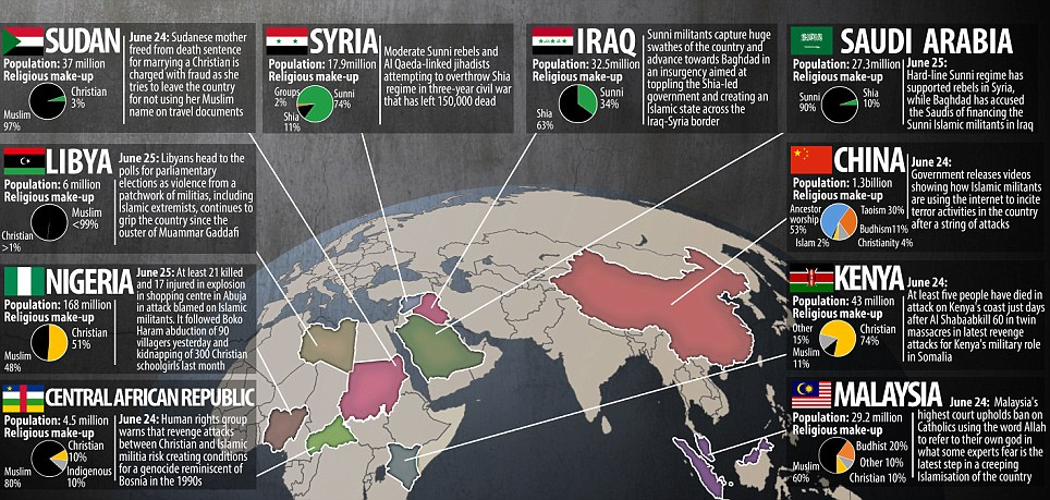 """The current crisis in Iraq boasts a complex knot of actors in overlapping crises.""-The Grey Cut/ Daily Mail Online 2014"