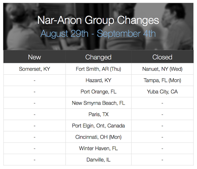 Group-Changes-Aug29-Sep4-2015.jpg