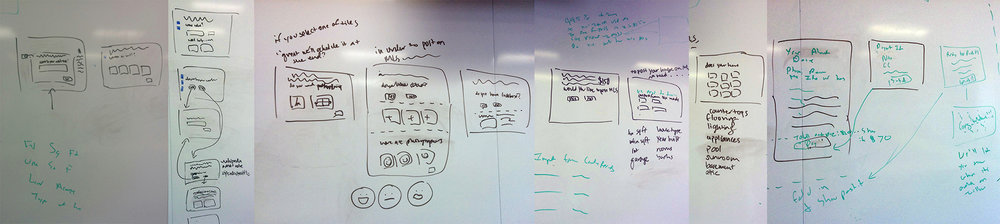 Whiteboard sketches of user flow