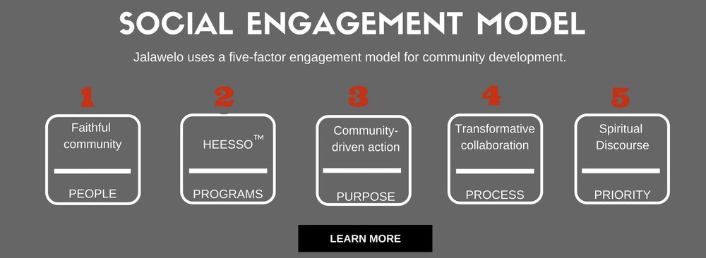 social engagement model-home page.jpg