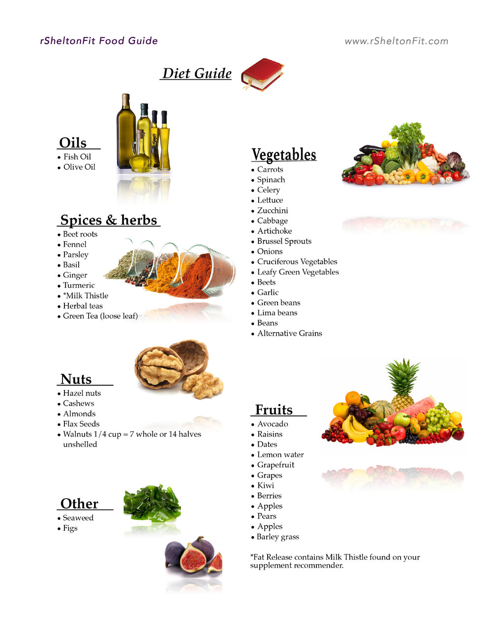Diet Food Guide (dragged).jpg