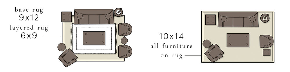 choosing the right rug size - boxwoodavenue.com