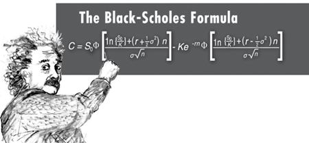 The Black-Scholes Formula is the origin of most modern derivative pricing models