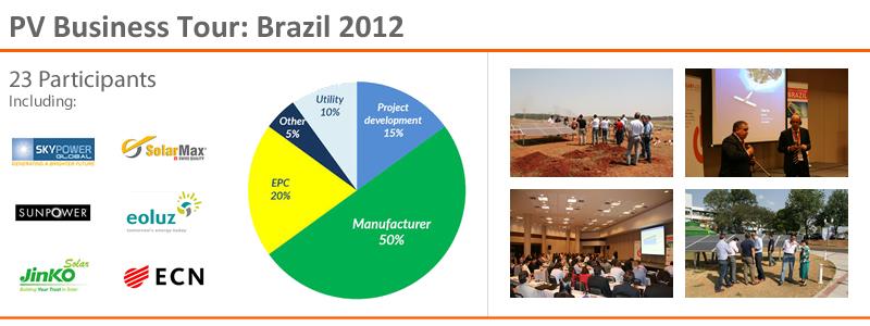 Brazil 2012.jpg