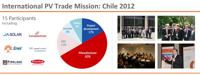 Chile 2012.jpg