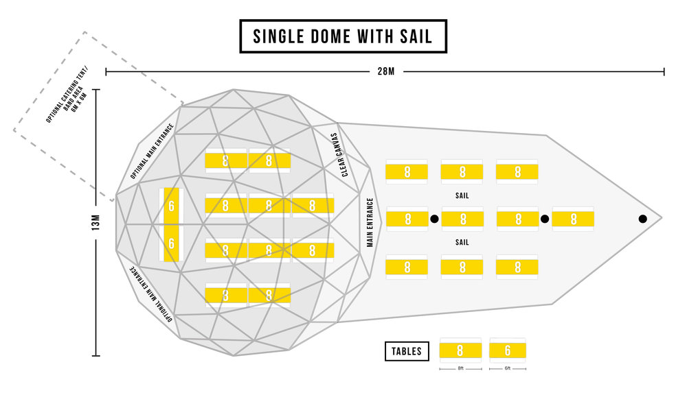 the plank company events dome with sail