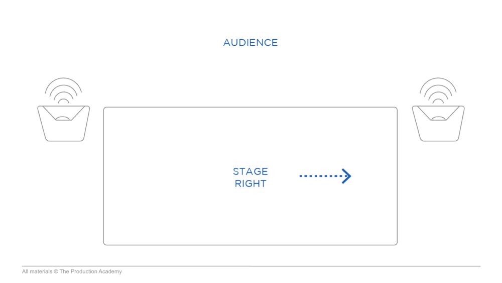 Live Sound Training Stage Direction Right