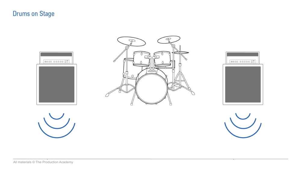 live sound drums on stage sound training.png