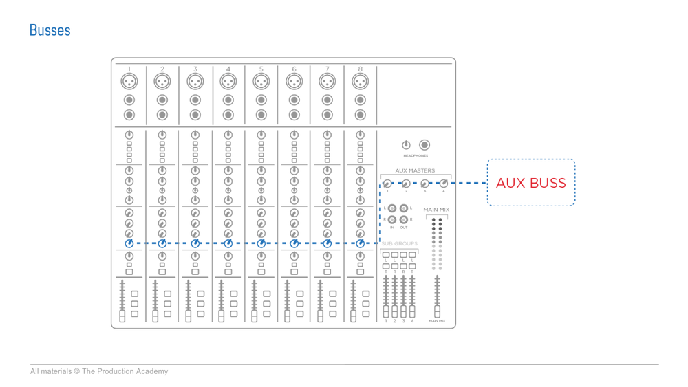 audio aux buss_audio sound training.png